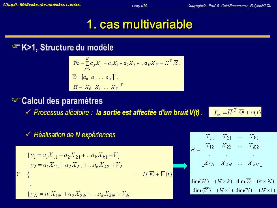 Copyright© : Prof. B. Ould Bouamama, PolytechLille Chap2 : Méthodes des moindres carrées Chap.2 / 20 1. cas multivariable F K>1, Structure du modèle F