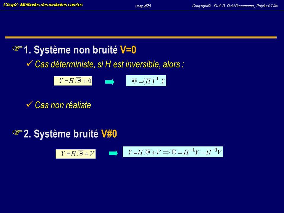 Copyright© : Prof. B. Ould Bouamama, PolytechLille Chap2 : Méthodes des moindres carrées Chap.2 / 21 F 1. Système non bruité V=0 Cas déterministe, si