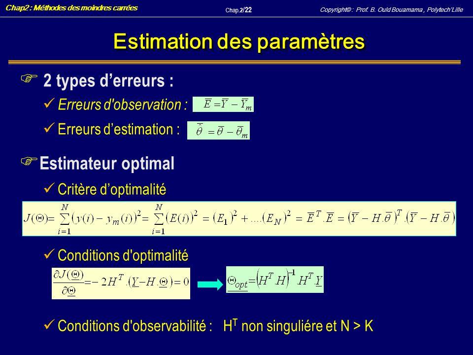 Copyright© : Prof. B. Ould Bouamama, PolytechLille Chap2 : Méthodes des moindres carrées Chap.2 / 22 Estimation des paramètres F 2 types derreurs : Er