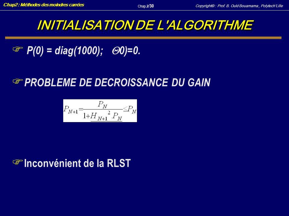 Copyright© : Prof. B. Ould Bouamama, PolytechLille Chap2 : Méthodes des moindres carrées Chap.2 / 30 INITIALISATION DE L'ALGORITHME F P(0) = diag(1000