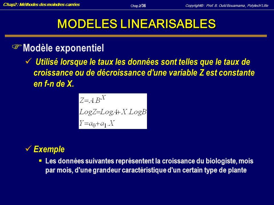 Copyright© : Prof. B. Ould Bouamama, PolytechLille Chap2 : Méthodes des moindres carrées Chap.2 / 36 MODELES LINEARISABLES F Modèle exponentiel Utilis