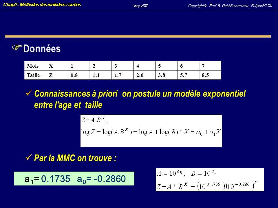 Copyright© : Prof. B. Ould Bouamama, PolytechLille Chap2 : Méthodes des moindres carrées Chap.2 / 37 F Données Connaissances à priori on postule un mo