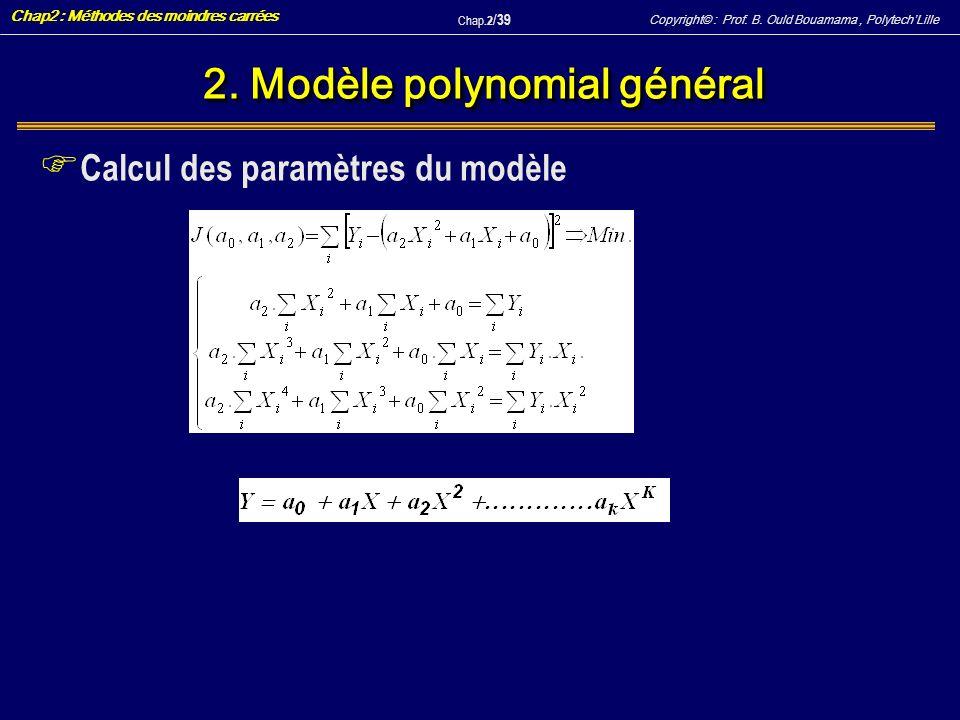 Copyright© : Prof. B. Ould Bouamama, PolytechLille Chap2 : Méthodes des moindres carrées Chap.2 / 39 2. Modèle polynomial général F Calcul des paramèt