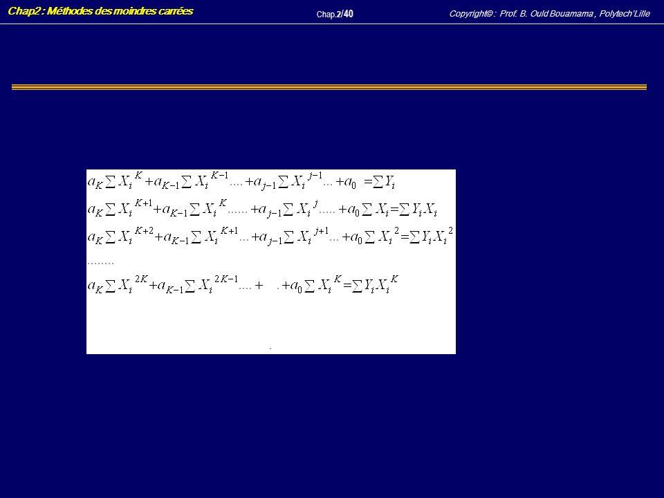 Copyright© : Prof. B. Ould Bouamama, PolytechLille Chap2 : Méthodes des moindres carrées Chap.2 / 40