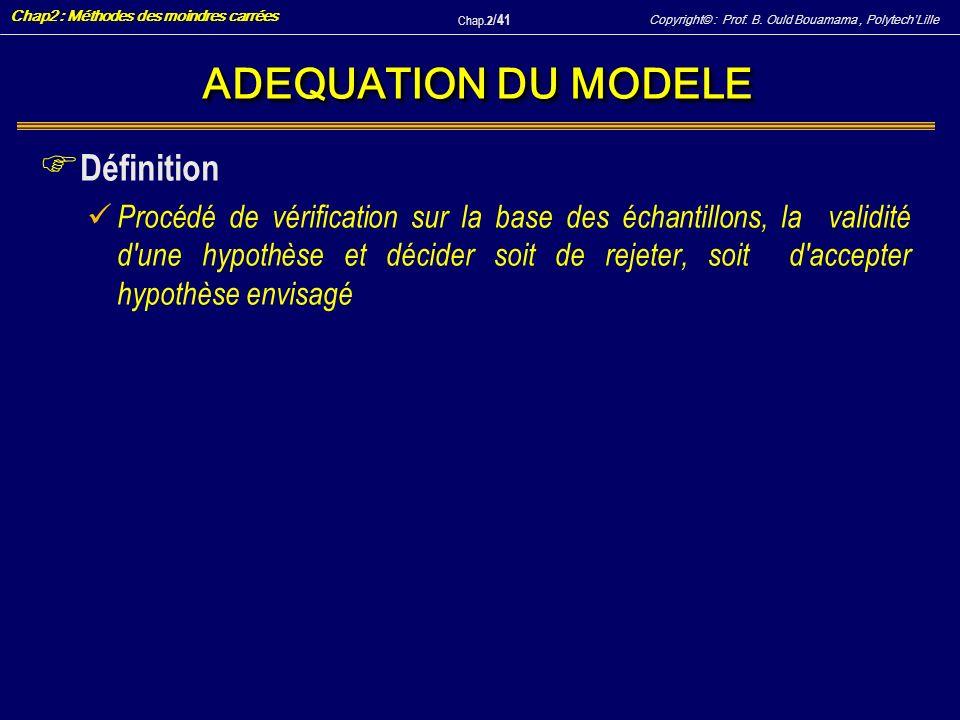 Copyright© : Prof. B. Ould Bouamama, PolytechLille Chap2 : Méthodes des moindres carrées Chap.2 / 41 ADEQUATION DU MODELE F Définition Procédé de véri
