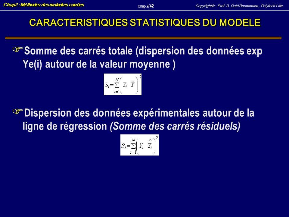 Copyright© : Prof. B. Ould Bouamama, PolytechLille Chap2 : Méthodes des moindres carrées Chap.2 / 42 CARACTERISTIQUES STATISTIQUESDU MODELE F Somme de
