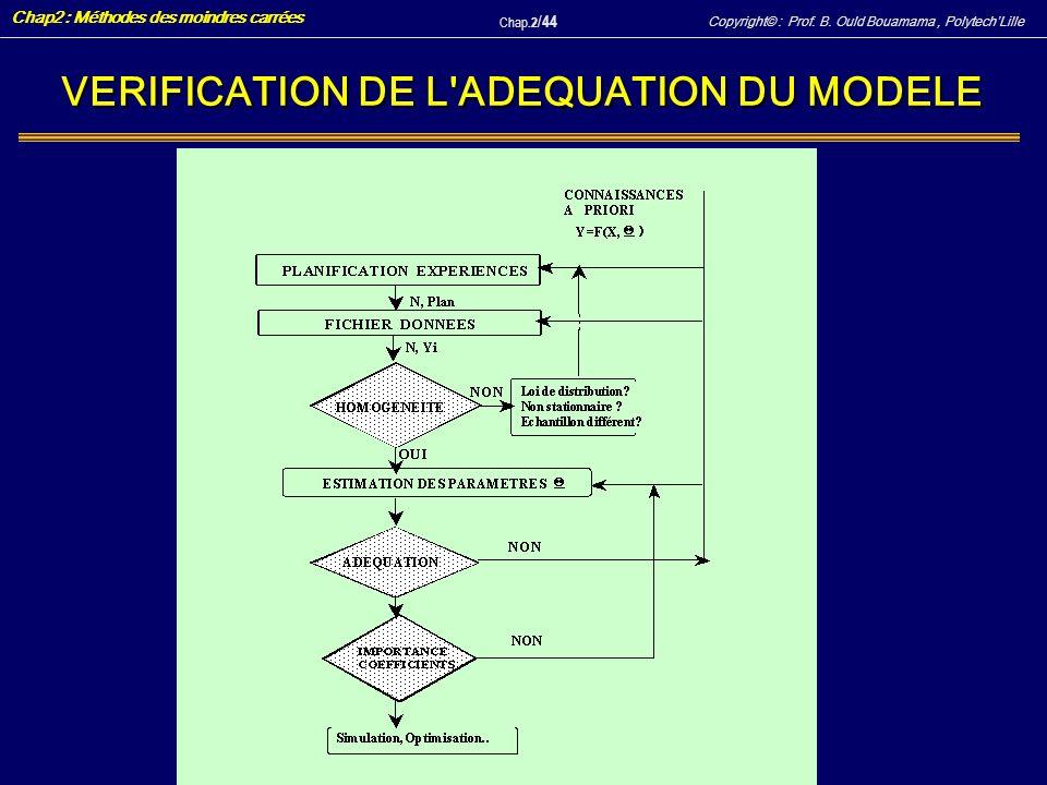 Copyright© : Prof. B. Ould Bouamama, PolytechLille Chap2 : Méthodes des moindres carrées Chap.2 / 44 VERIFICATION DE L'ADEQUATION DU MODELE