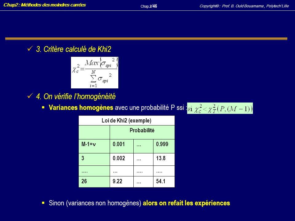 Copyright© : Prof. B. Ould Bouamama, PolytechLille Chap2 : Méthodes des moindres carrées Chap.2 / 46 3. Critère calculé de Khi2 4. On vérifie lhomogén