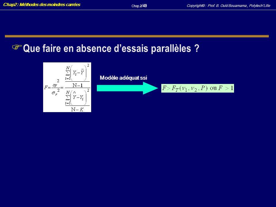 Copyright© : Prof. B. Ould Bouamama, PolytechLille Chap2 : Méthodes des moindres carrées Chap.2 / 49 F Que faire en absence dessais parallèles ? Modèl