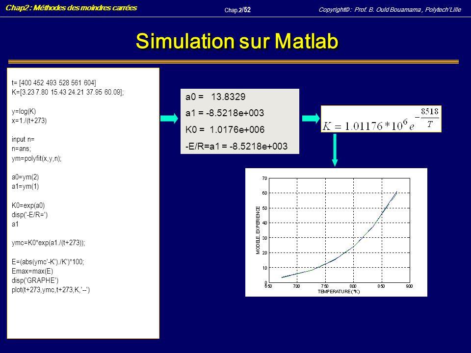 Copyright© : Prof. B. Ould Bouamama, PolytechLille Chap2 : Méthodes des moindres carrées Chap.2 / 52 Simulation sur Matlab t= [400 452 493 528 561 604