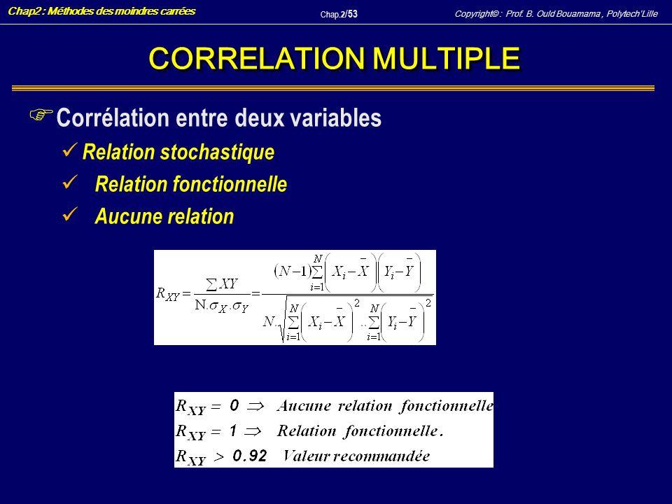 Copyright© : Prof. B. Ould Bouamama, PolytechLille Chap2 : Méthodes des moindres carrées Chap.2 / 53 CORRELATION MULTIPLE F Corrélation entre deux var