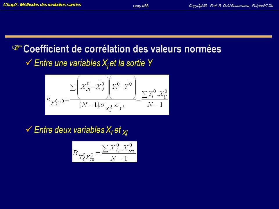 Copyright© : Prof. B. Ould Bouamama, PolytechLille Chap2 : Méthodes des moindres carrées Chap.2 / 55 F Coefficient de corrélation des valeurs normées