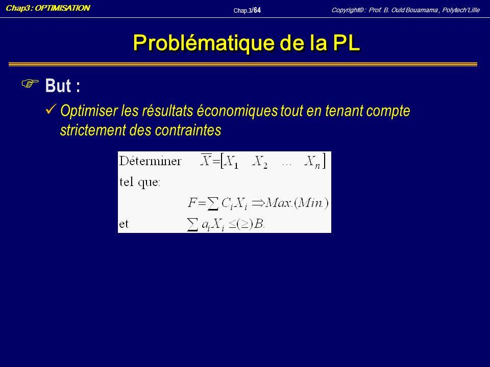 Copyright© : Prof. B. Ould Bouamama, PolytechLille Chap3 : OPTIMISATION Chap.3 / 64 Problématique de la PL F But : Optimiser les résultats économiques