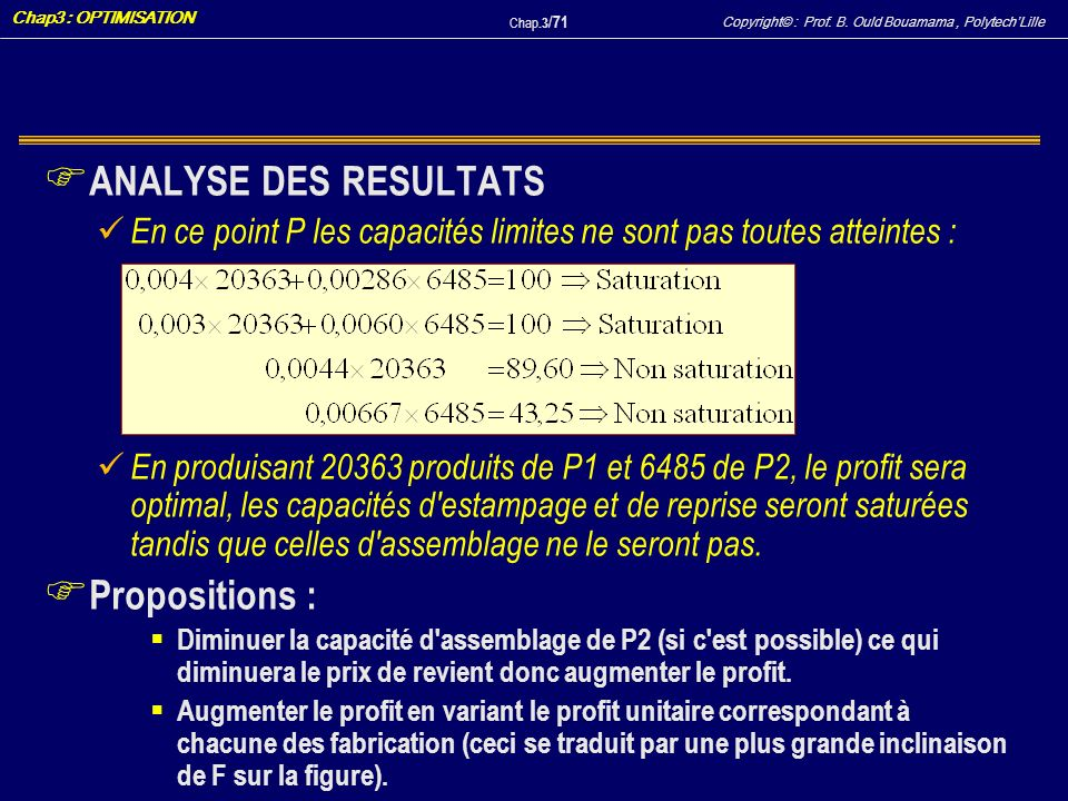 Copyright© : Prof. B. Ould Bouamama, PolytechLille Chap3 : OPTIMISATION Chap.3 / 71 F ANALYSE DES RESULTATS En ce point P les capacités limites ne son