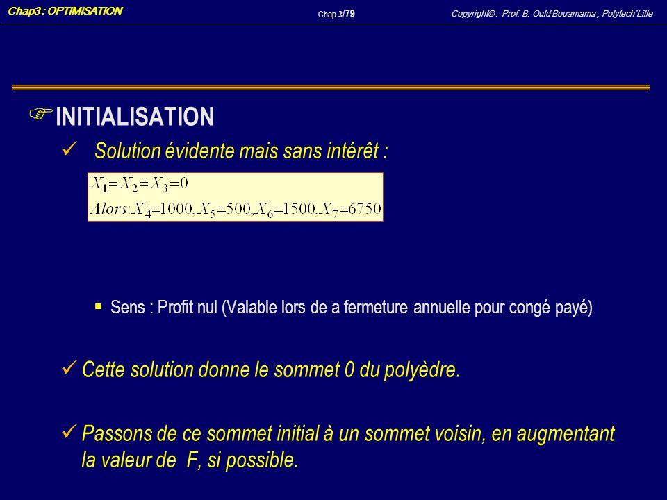 Copyright© : Prof. B. Ould Bouamama, PolytechLille Chap3 : OPTIMISATION Chap.3 / 79 F INITIALISATION Solution évidente mais sans intérêt : Sens : Prof