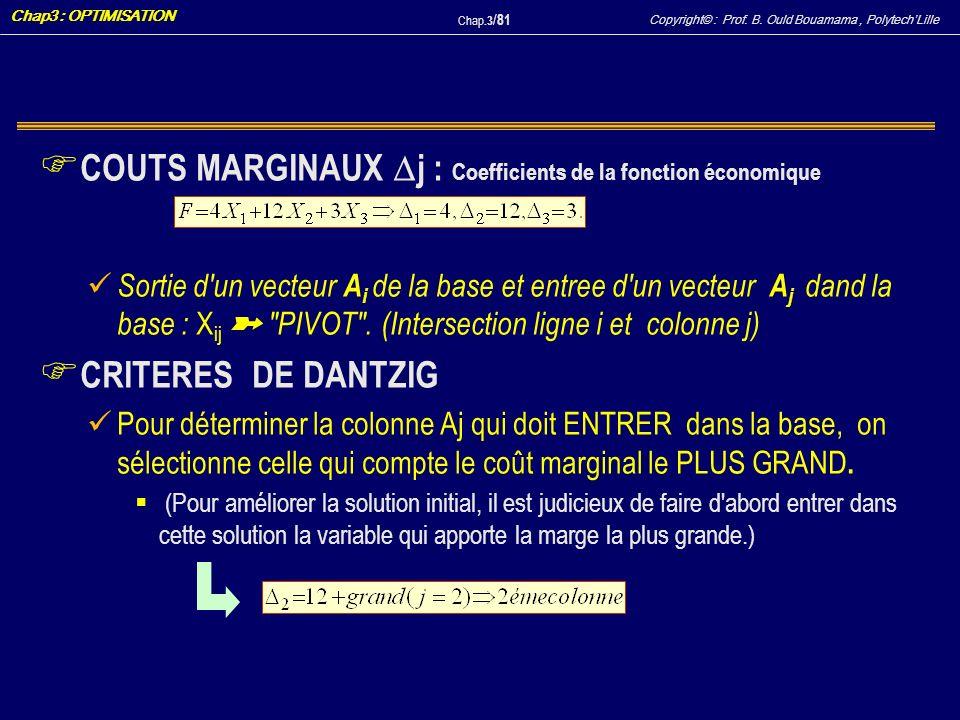 Copyright© : Prof. B. Ould Bouamama, PolytechLille Chap3 : OPTIMISATION Chap.3 / 81 F COUTS MARGINAUX j : Coefficients de la fonction économique Sorti
