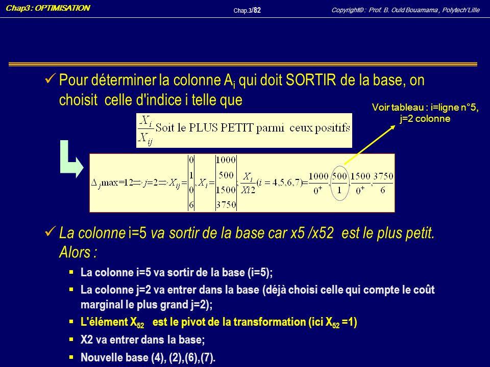 Copyright© : Prof. B. Ould Bouamama, PolytechLille Chap3 : OPTIMISATION Chap.3 / 82 Pour déterminer la colonne A i qui doit SORTIR de la base, on choi
