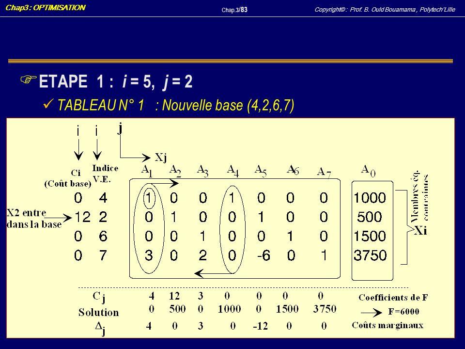 Copyright© : Prof. B. Ould Bouamama, PolytechLille Chap3 : OPTIMISATION Chap.3 / 83 F ETAPE 1 : i = 5, j = 2 TABLEAU N° 1 : Nouvelle base (4,2,6,7)
