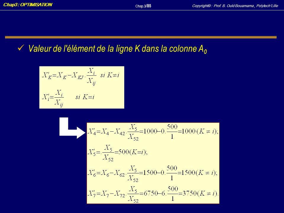 Copyright© : Prof. B. Ould Bouamama, PolytechLille Chap3 : OPTIMISATION Chap.3 / 85 Valeur de l'élément de la ligne K dans la colonne A 0
