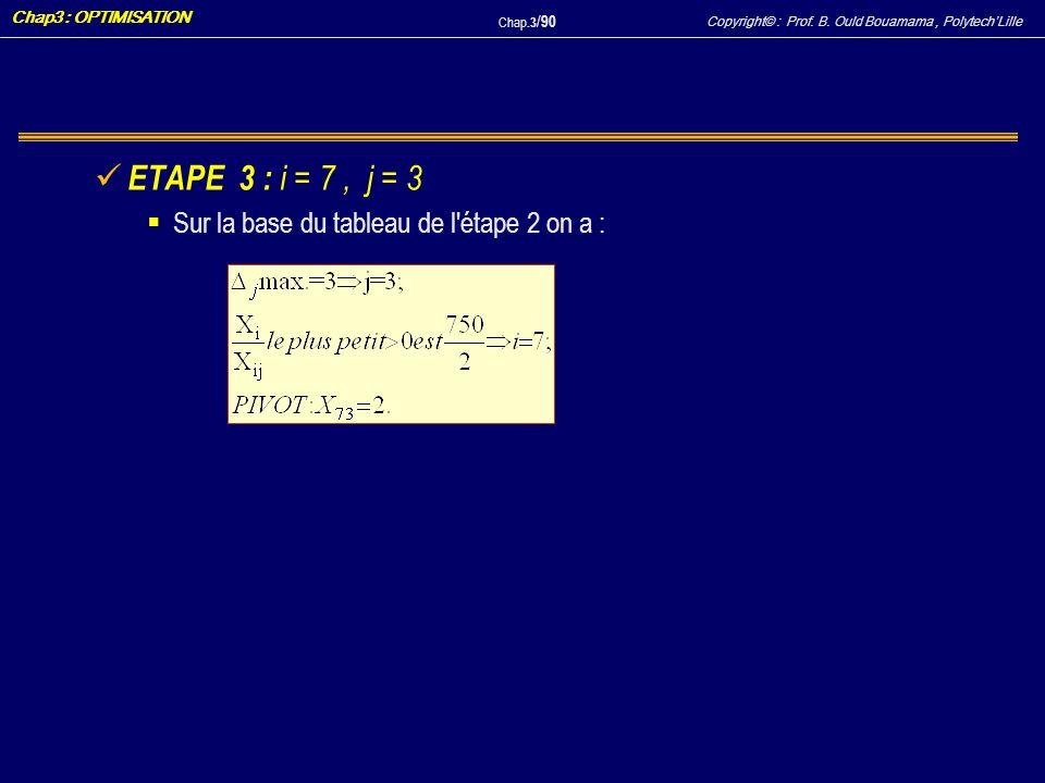 Copyright© : Prof. B. Ould Bouamama, PolytechLille Chap3 : OPTIMISATION Chap.3 / 90 ETAPE 3 : i = 7, j = 3 Sur la base du tableau de l'étape 2 on a :