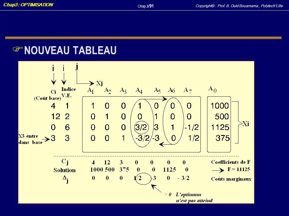 Copyright© : Prof. B. Ould Bouamama, PolytechLille Chap3 : OPTIMISATION Chap.3 / 91 F NOUVEAU TABLEAU Nouvelle base (1,2,6,3)