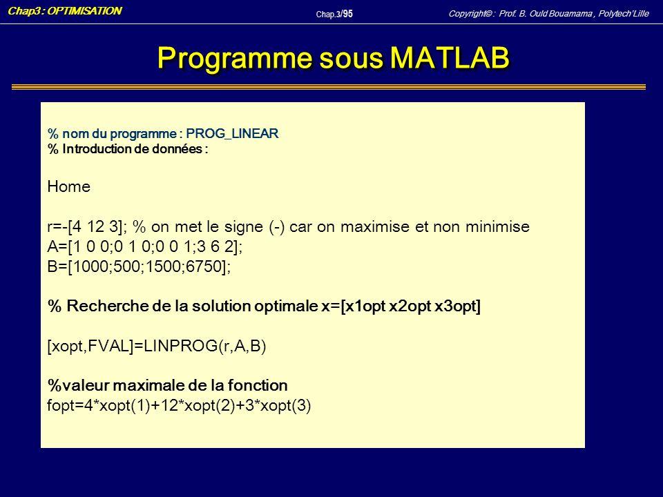 Copyright© : Prof. B. Ould Bouamama, PolytechLille Chap3 : OPTIMISATION Chap.3 / 95 Programme sous MATLAB % nom du programme : PROG_LINEAR % Introduct