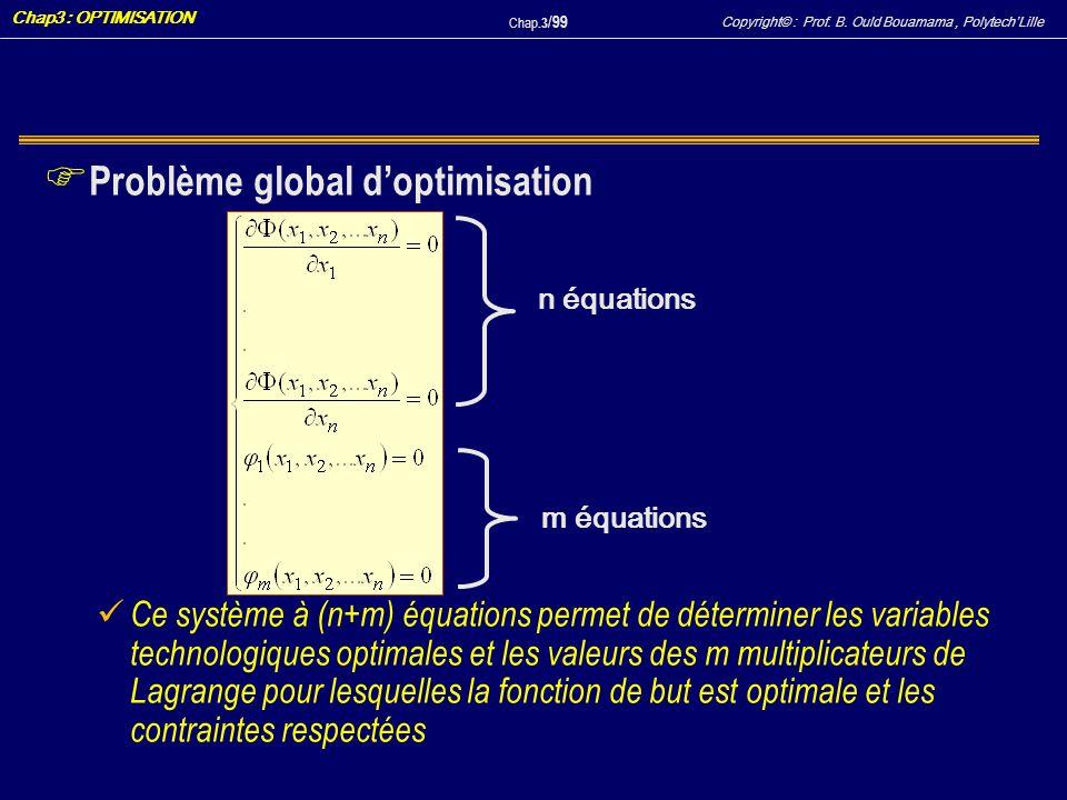 Copyright© : Prof. B. Ould Bouamama, PolytechLille Chap3 : OPTIMISATION Chap.3 / 99 F Problème global doptimisation Ce système à (n+m) équations perme