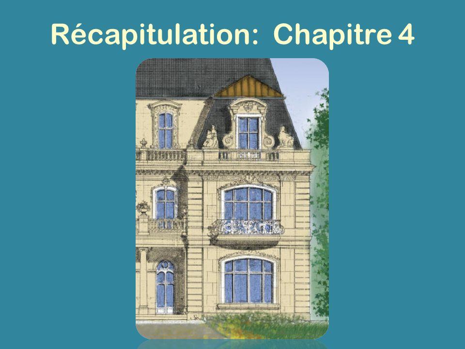Récapitulation: Chapitre 4