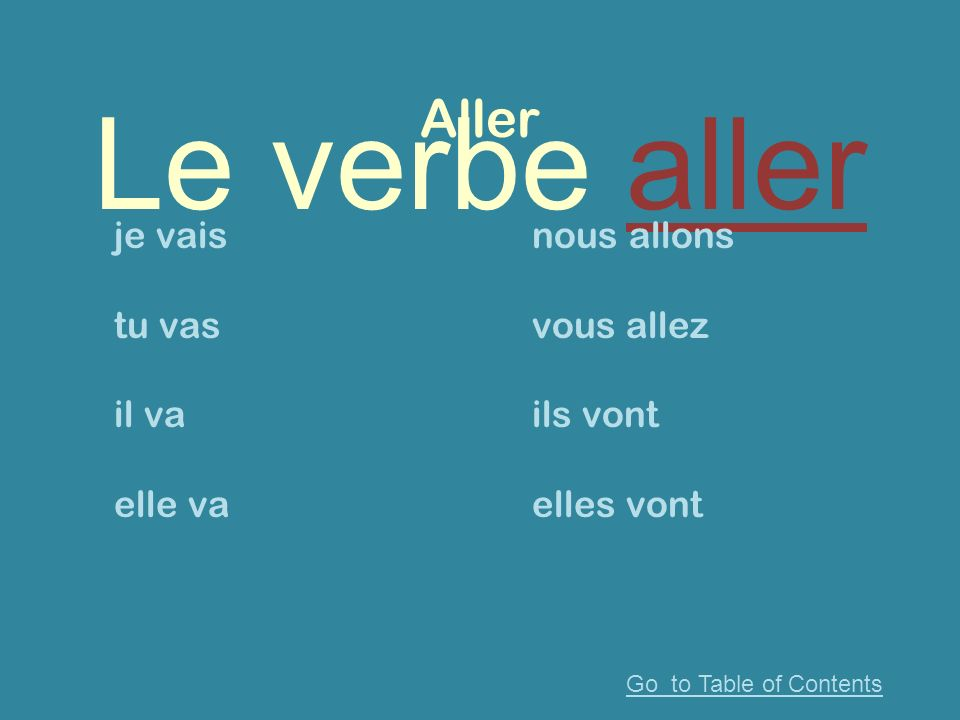 Le futur simple The simple future tense may be expressed by adding the infinitive form of any verb to a conjugation of aller, as in the following examples: Je vais manger.