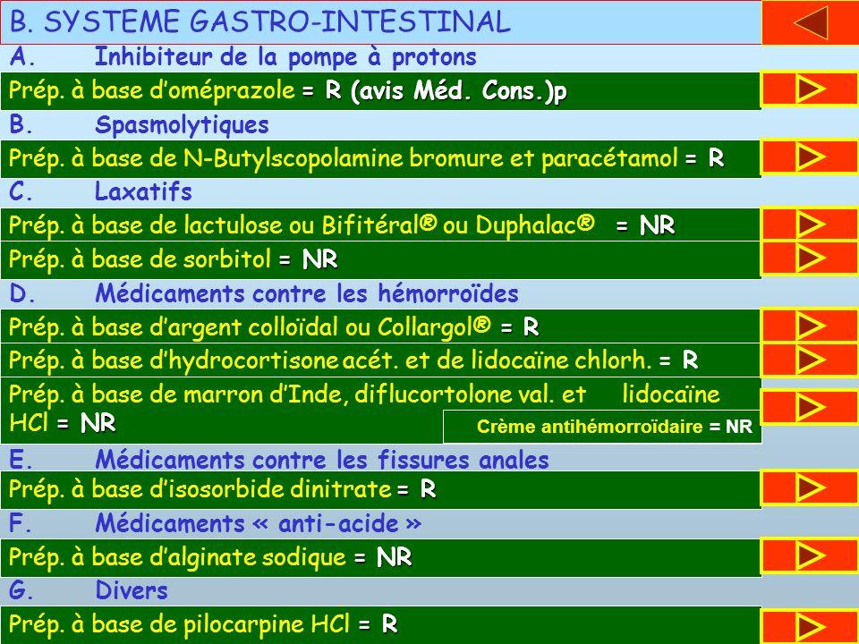 B. SYSTEME GASTRO-INTESTINAL B.Spasmolytiques = R Prép. à base de N-Butylscopolamine bromure et paracétamol = R C.Laxatifs = NR Prép. à base de lactul