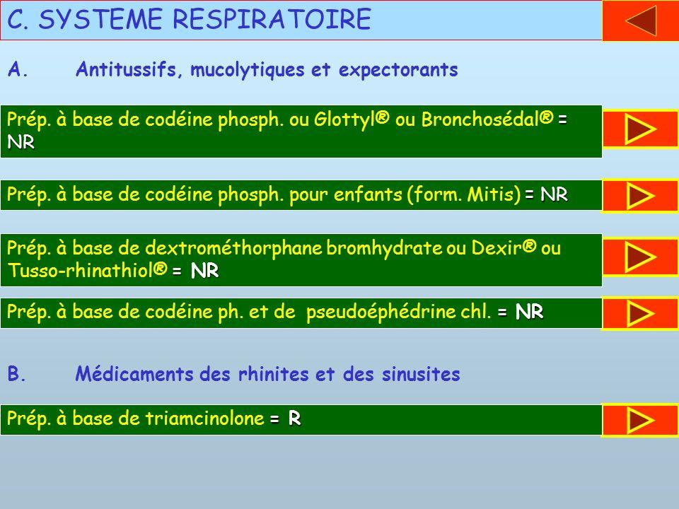 C. SYSTEME RESPIRATOIRE A.Antitussifs, mucolytiques et expectorants = NR Prép. à base de codéine phosph. ou Glottyl® ou Bronchosédal® = NR = NR Prép.