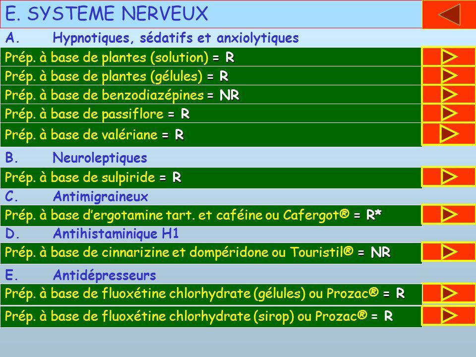E. SYSTEME NERVEUX A.Hypnotiques, sédatifs et anxiolytiques = R Prép. à base de plantes (solution) = R = R Prép. à base de plantes (gélules) = R = NR