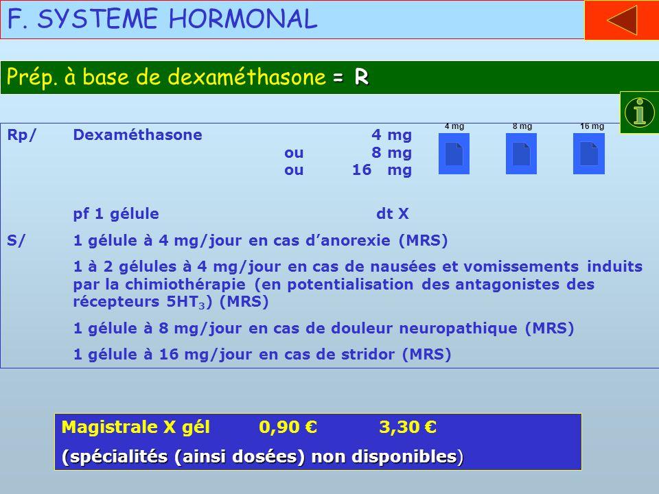 F. SYSTEME HORMONAL = R Prép. à base de dexaméthasone = R Rp/Dexaméthasone 4 mg ou 8 mg ou 16 mg pf 1 gélule dt X S/1 gélule à 4 mg/jour en cas danore
