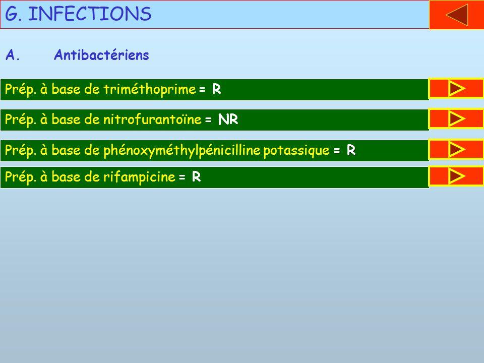 G. INFECTIONS A.Antibactériens Prép. à base de triméthoprime = R Prép. à base de nitrofurantoïne = NR = R Prép. à base de phénoxyméthylpénicilline pot