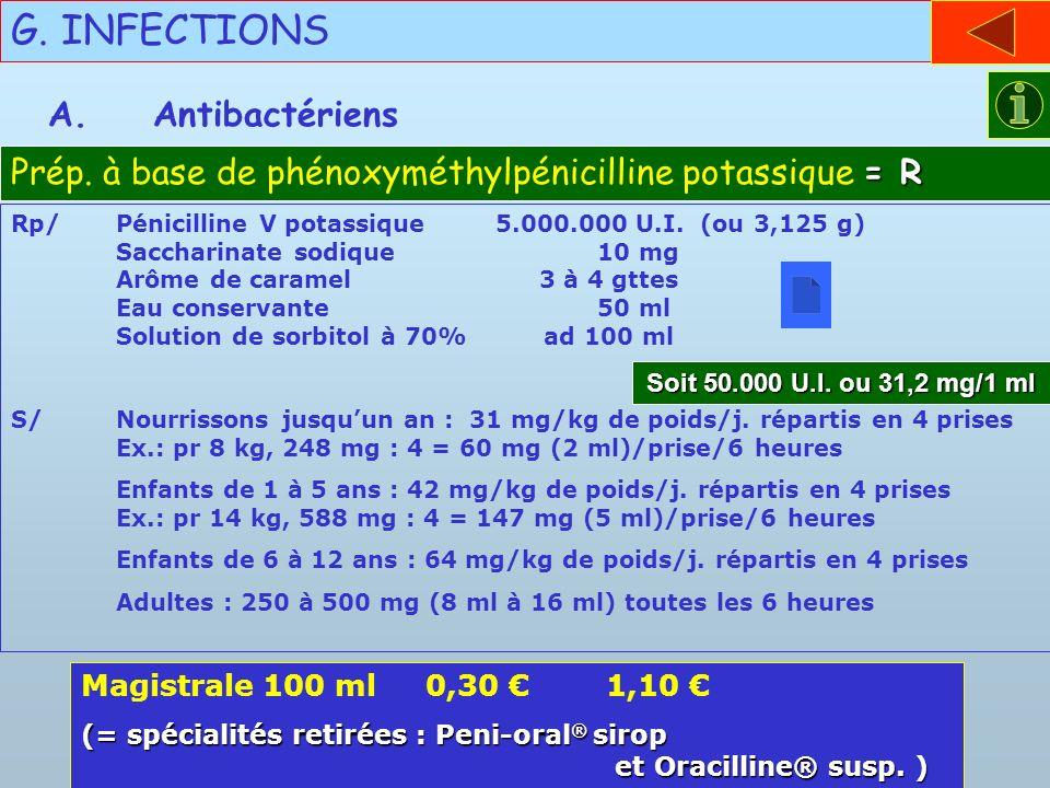 G. INFECTIONS A.Antibactériens = R Prép. à base de phénoxyméthylpénicilline potassique = R Rp/Pénicilline V potassique 5.000.000 U.I. (ou 3,125 g) Sac