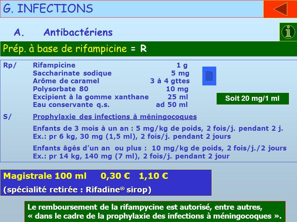 G. INFECTIONS A.Antibactériens Prép. à base de rifampicine = R Rp/Rifampicine 1 g Saccharinate sodique 5 mg Arôme de caramel 3 à 4 gttes Polysorbate 8