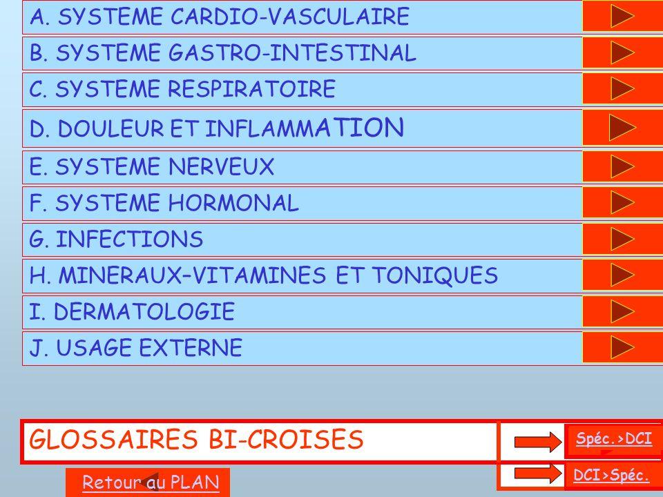 G.INFECTIONS A.Antibactériens Prép.