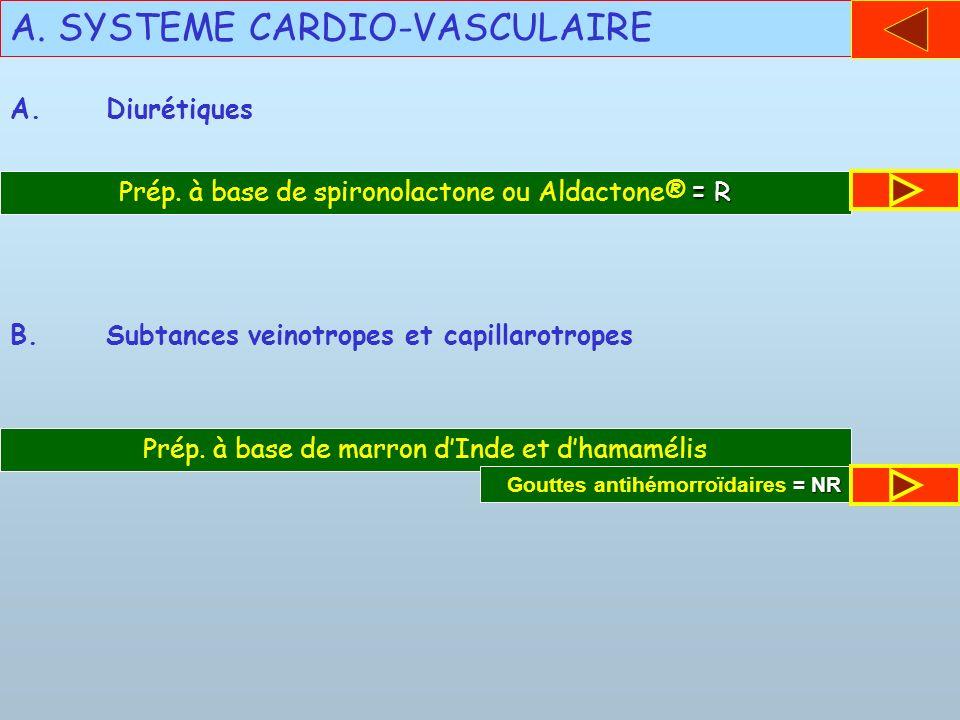 A. SYSTEME CARDIO-VASCULAIRE A.Diurétiques = R Prép. à base de spironolactone ou Aldactone® = R B.Subtances veinotropes et capillarotropes Prép. à bas