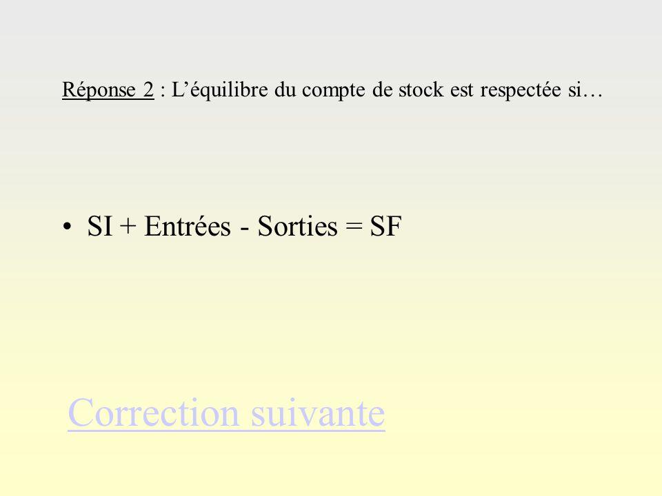 Réponse 1Réponse 1 Correction suivante Réponse 1 : Il existe 3 types de valorisation des stocks… C.U.M.P. / P.E.P.S. / D.E.P.S. –Coût Unitaire Moyen P