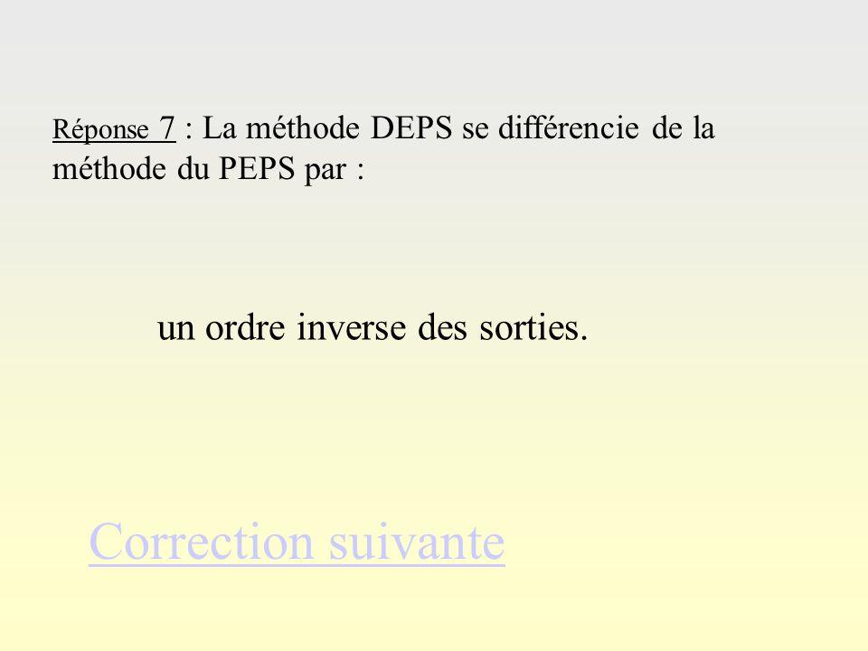 Rép onse 6 Correction suivante Réponse 6 : Lobjectif de la méthode du PEPS est de : assurer une bonne rotation du stock.