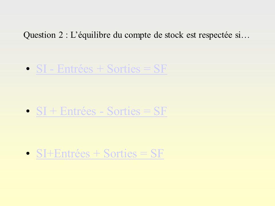 Questi on 1 Question 1: Il existe 3 types de valorisation des stocks… C.U.M.P. / P.E.P.S. / D.E.P.S. P.E.P.S. / D.E.P.S. / R.E.P.S. C.U.M.P. / P.E.P.S
