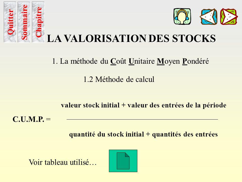 Cump utulisat° introduction Sommaire LA VALORISATION DES STOCKS 1. La méthode du Coût Unitaire Moyen Pondéré 1.1 UTILISATION Au moyen de cette méthode