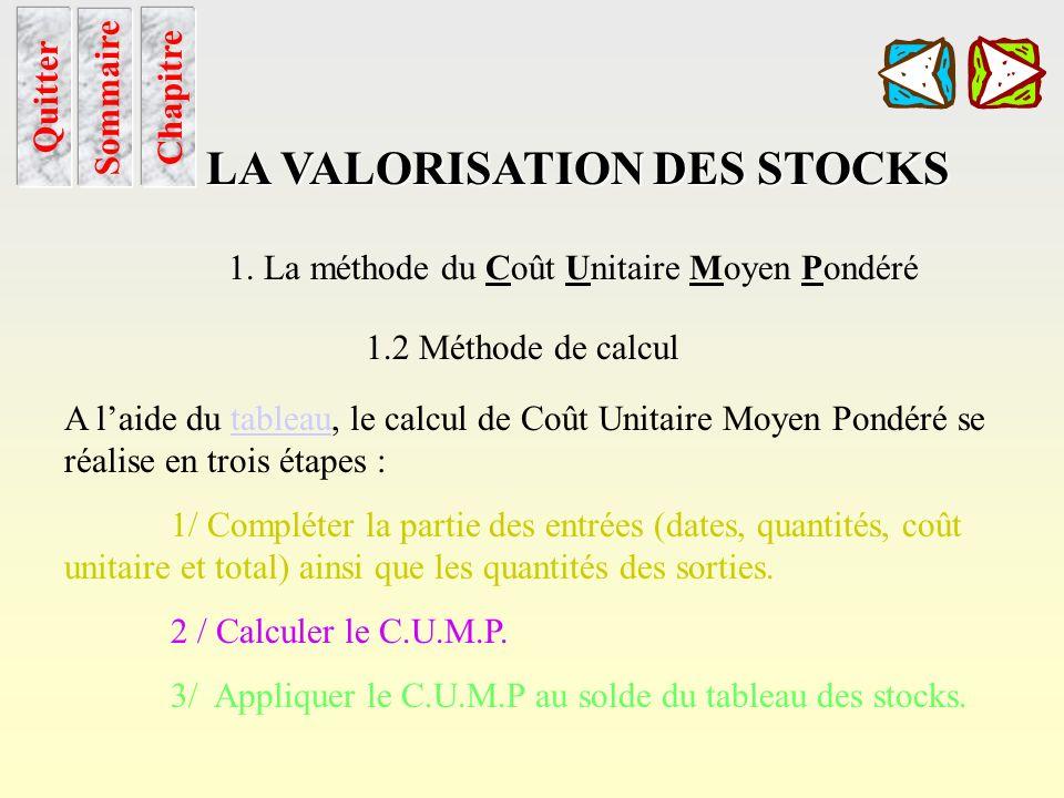 Cump calcul Chapitre Sommaire LA VALORISATION DES STOCKS 1. La méthode du Coût Unitaire Moyen Pondéré 1.2 Méthode de calcul valeur stock initial + val