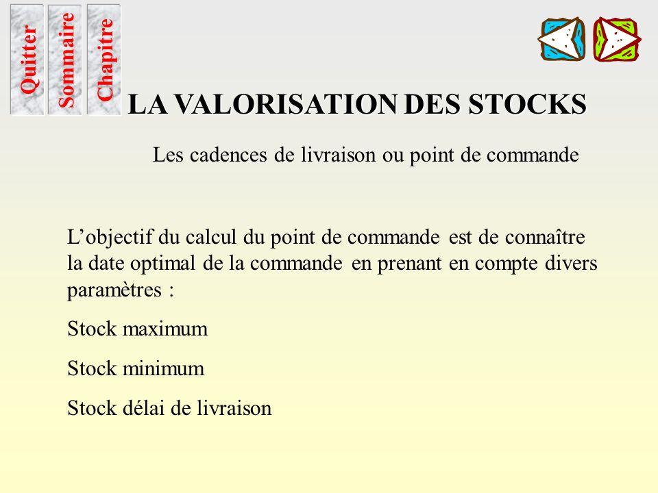 conclusion Sommaire LA VALORISATION DES STOCKS Lorsque les éléments qui ont été stockés, y compris le stock initial, au cours dune période, nont pas é