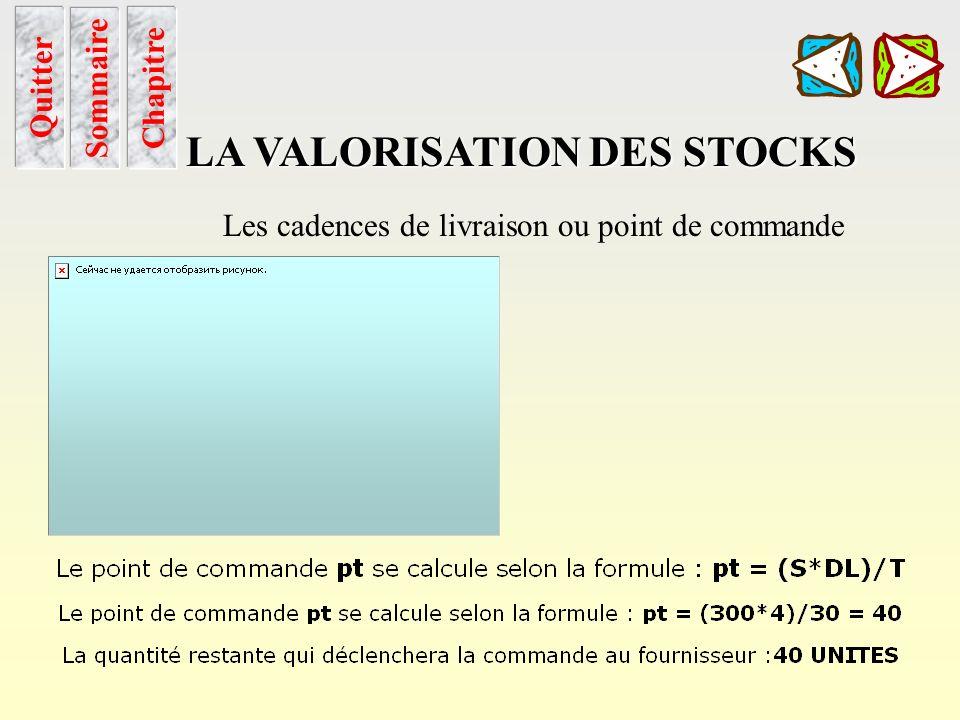 Cadence de livraison Sommaire Chapitre LA VALORISATION DES STOCKS Quitter Les cadences de livraison ou point de commande Lexemple ci-dessus nous perme