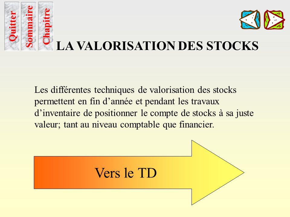 Cadence de livraison Sommaire Chapitre LA VALORISATION DES STOCKS Quitter Les cadences de livraison ou point de commande CALCUL DU STOCK DE SECURITE P
