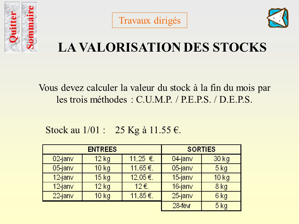 conclusion Sommaire Chapitre LA VALORISATION DES STOCKS Les différentes techniques de valorisation des stocks permettent en fin dannée et pendant les