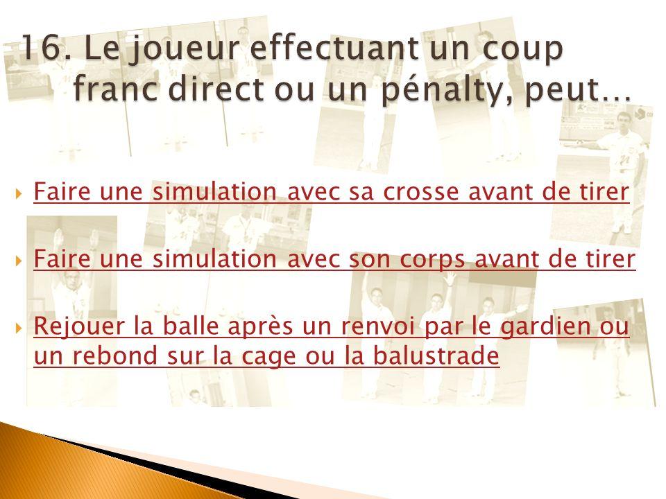 Question suivante Art. 40.3 : Le joueur chargé de lexécution dun coup franc direct doit choisir : 1. entre lune des deux méthodes suivantes : Tirer di