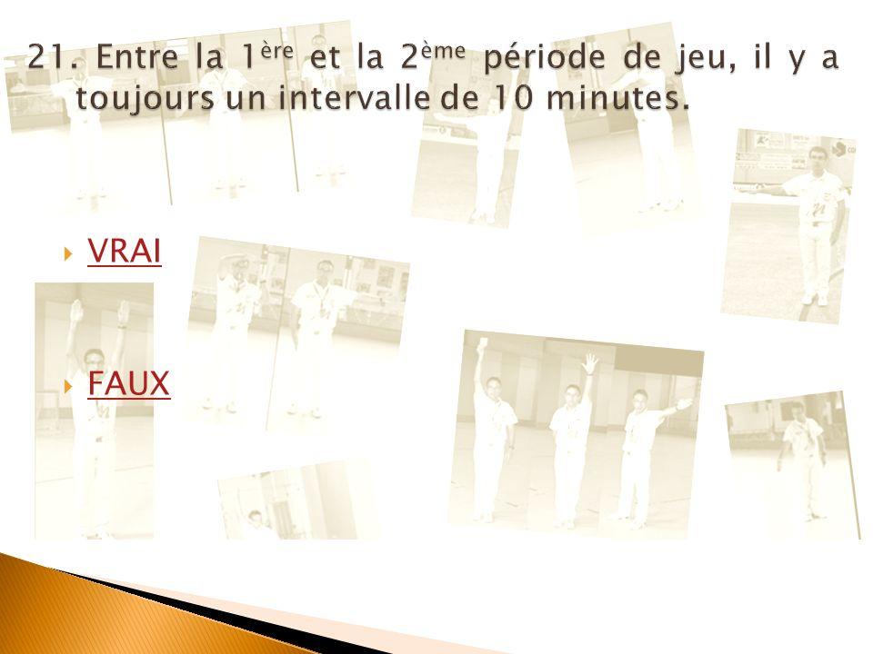 Suite des questions Art.20 : Si léquipe qui « joue en power play » encaisse un but avant la fin des 2 minutes de power play pour carton bleu, un autre