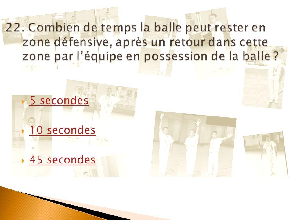 Par ici la suite Art.3.2 : Pour toutes les rencontres qui se déroulent sous lautorité du Comité Rink Hockey de la FFRS et donc des LIGUES REGIONALES, les 2 périodes normales de jeu seront séparées par un repos (mi-temps).